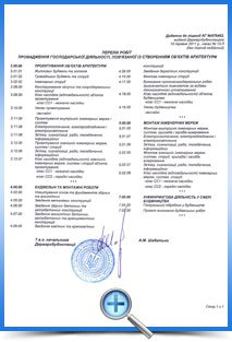 Перечень работ компании ООО ЗЫСК